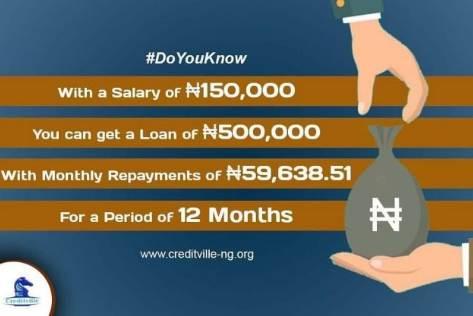 quick loan apps in Nigeria 2021