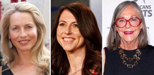 Top 10 Richest Women in the world 2020