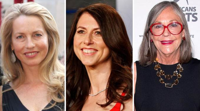 Top 10 Richest Women in the world 2020