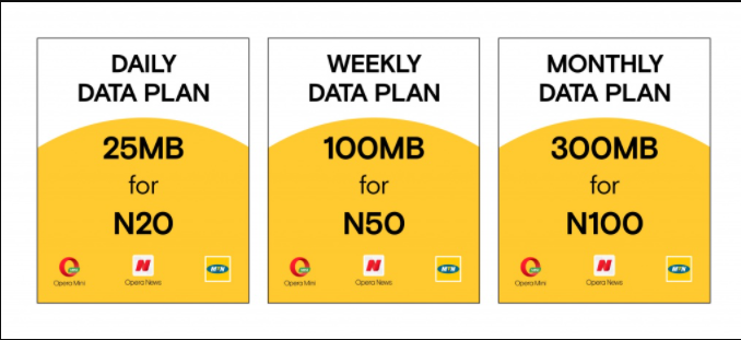 MTN cheapest data plan 2021