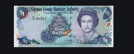 Highest Currency in the World 2021
