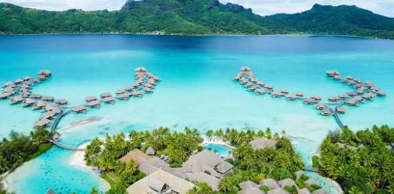 Most Beautiful Islands In The World 2021