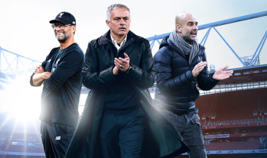 Top 10 Highest Paid Football Coaches In The World 2021