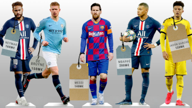 Top 10 Most Expensive Players in the World 2021