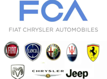 Top 10 Best Automobile Companies in World 2021