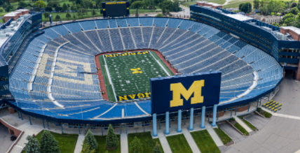 Biggest Stadiums in the World 2021