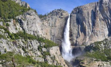 Best Waterfalls in the World 2021