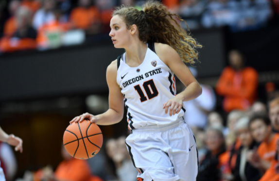 Top 10 Best Female Basketball Players 2021 (WNBA)