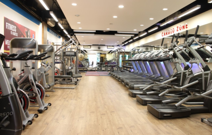 Best Gyms in India 2021