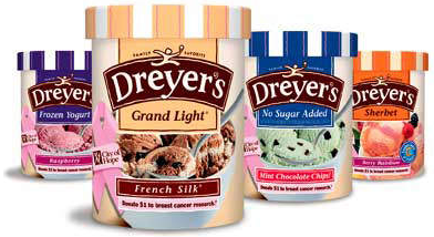 Most Expensive Ice Cream Brands in India 2021